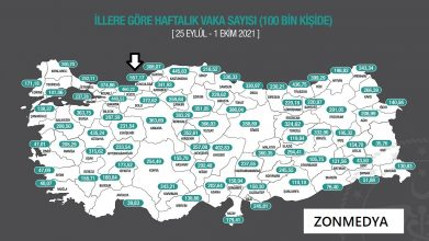 Zonguldak vaka haritasında zirvede